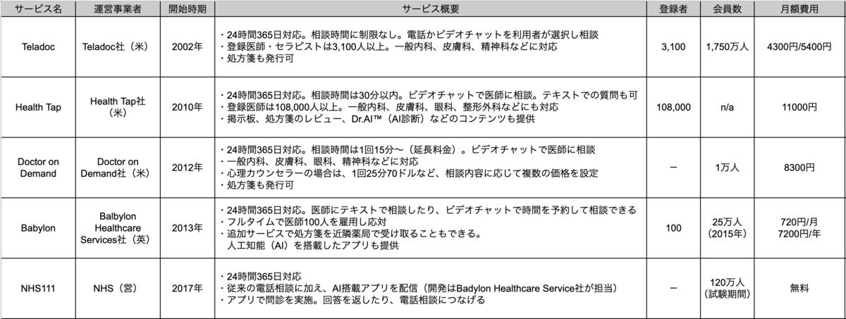 f:id:icareofficial:20200530172512p:plain