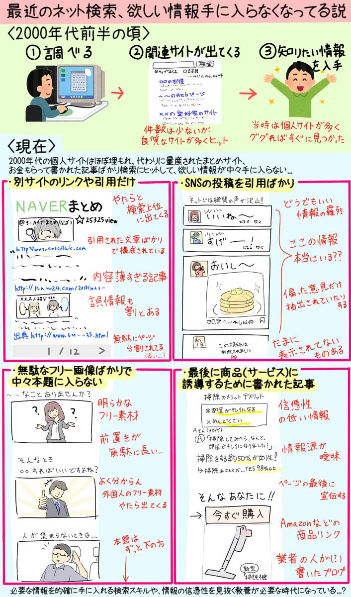 f:id:icchiku1783:20191005010640p:plain