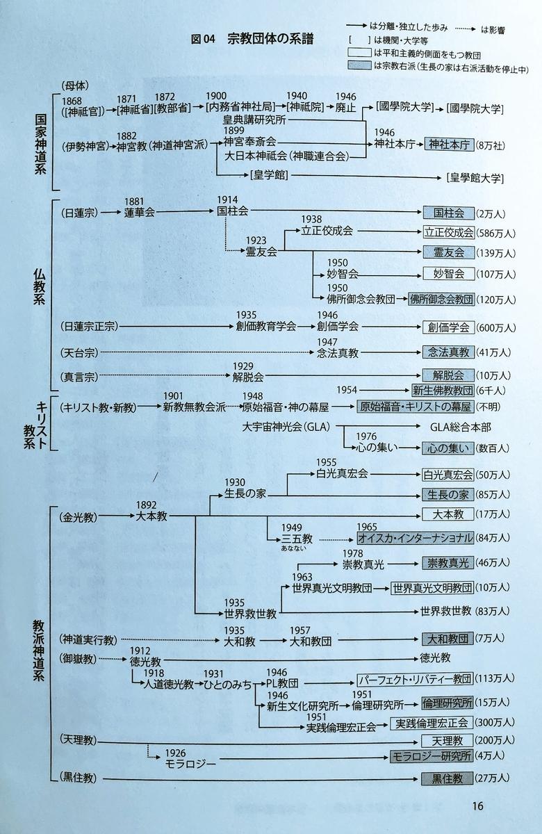 f:id:icchiku1783:20201027192709j:plain