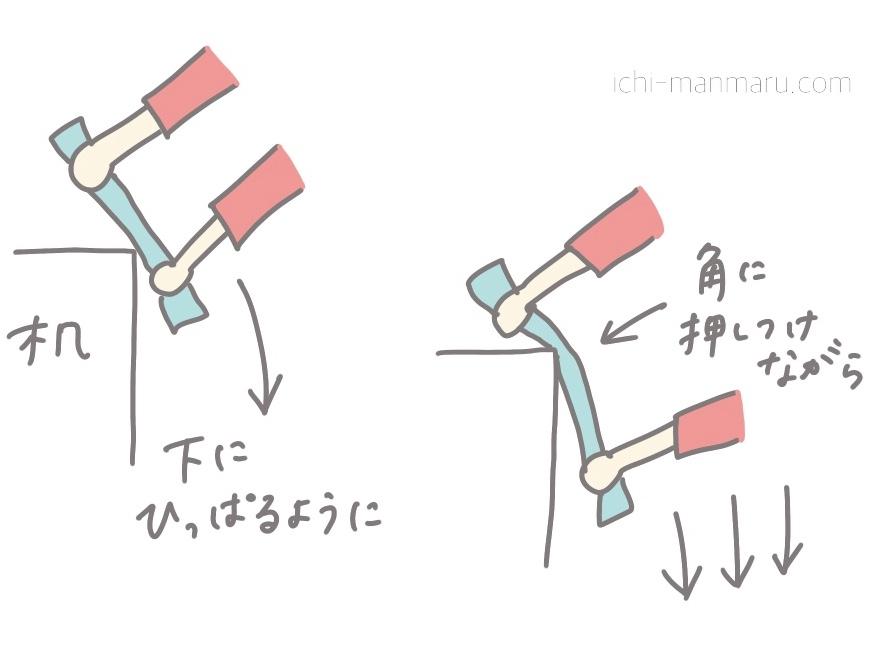 f:id:ichi-manmaru:20181011144214j:plain