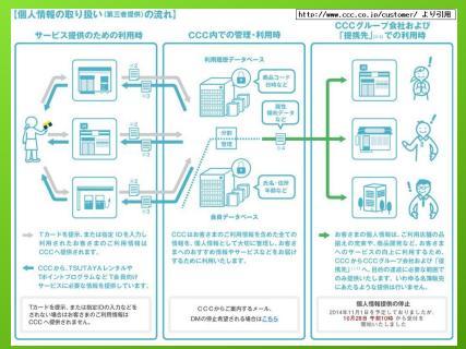f:id:ichi-nagoyajin:20141103175917j:image:left