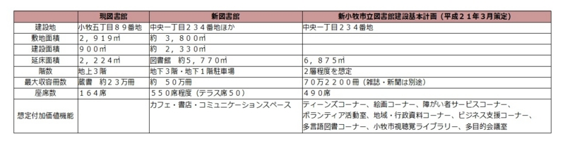 f:id:ichi-nagoyajin:20151001012210j:image:w640