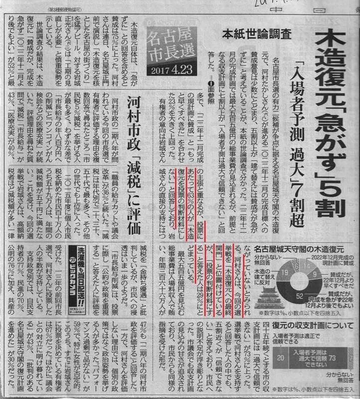 f:id:ichi-nagoyajin:20180128224509j:image