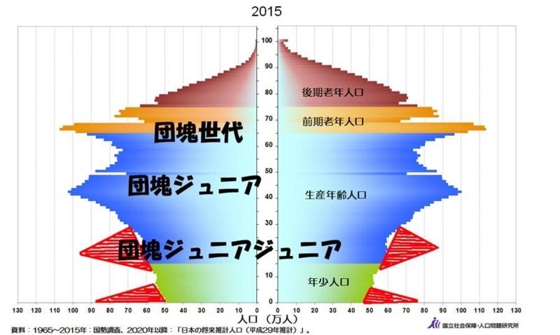 f:id:ichi-nagoyajin:20180820132527j:image