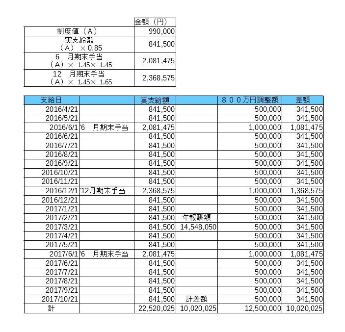 f:id:ichi-nagoyajin:20181030232623j:image