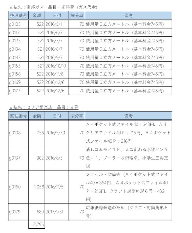 f:id:ichi-nagoyajin:20181115230522j:image