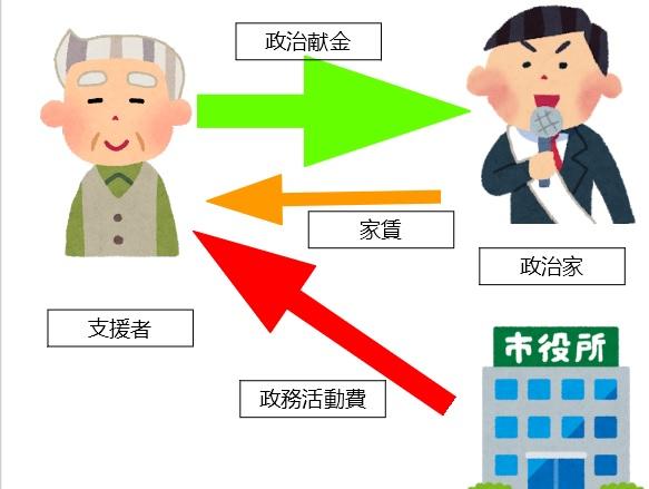 f:id:ichi-nagoyajin:20181205000657j:image