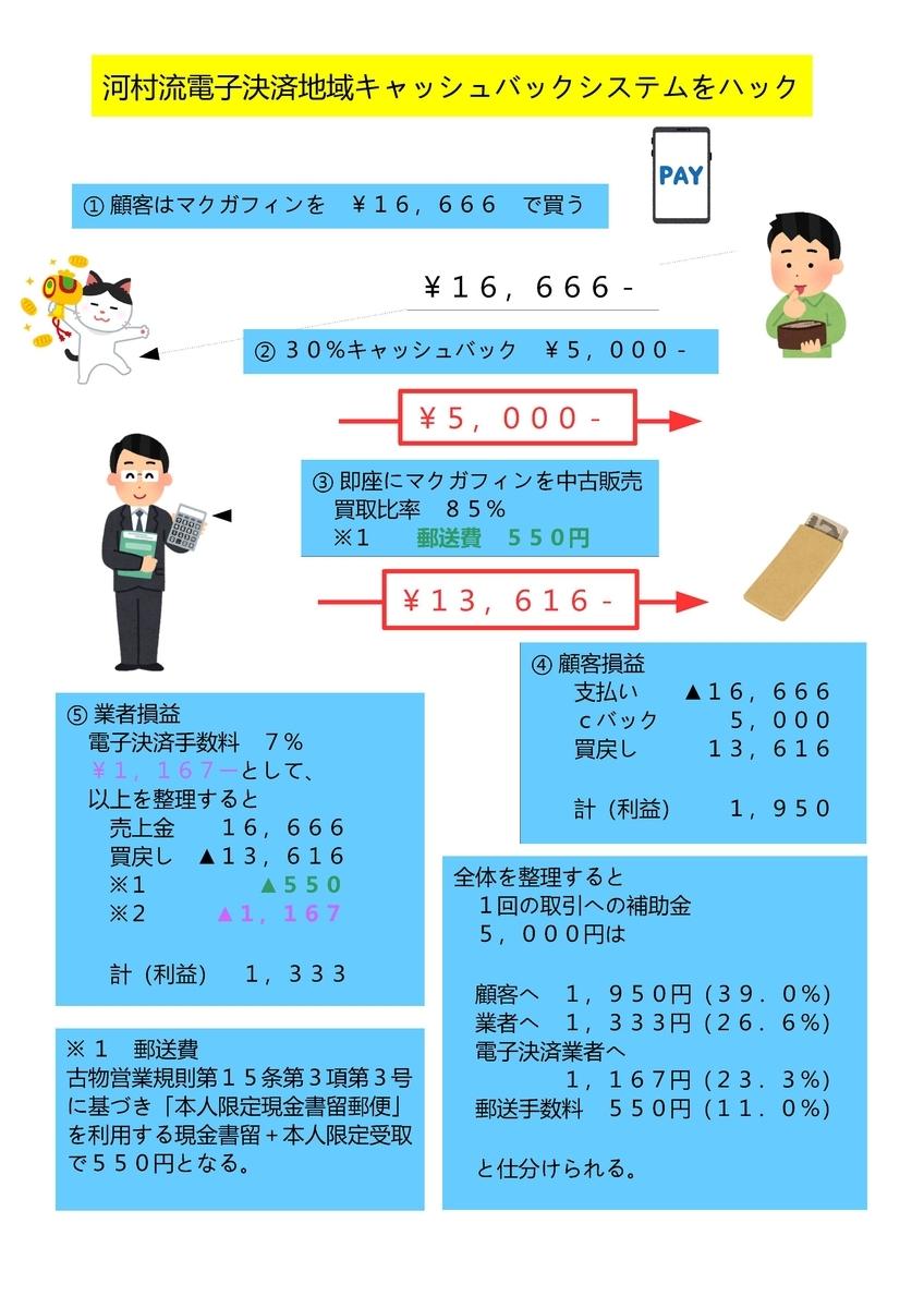 f:id:ichi-nagoyajin:20210501154451j:plain