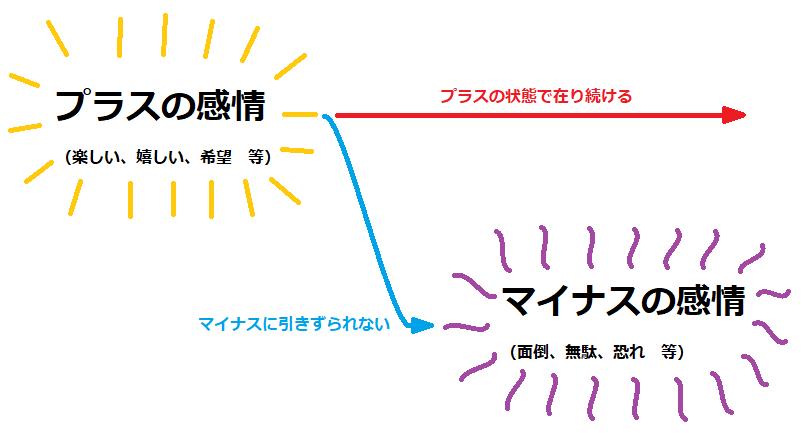 f:id:ichi0215:20190613151819p:plain