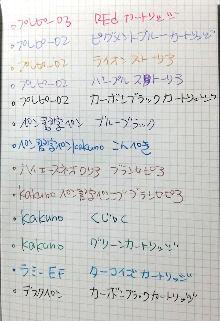 f:id:ichi8732:20160413000645j:plain