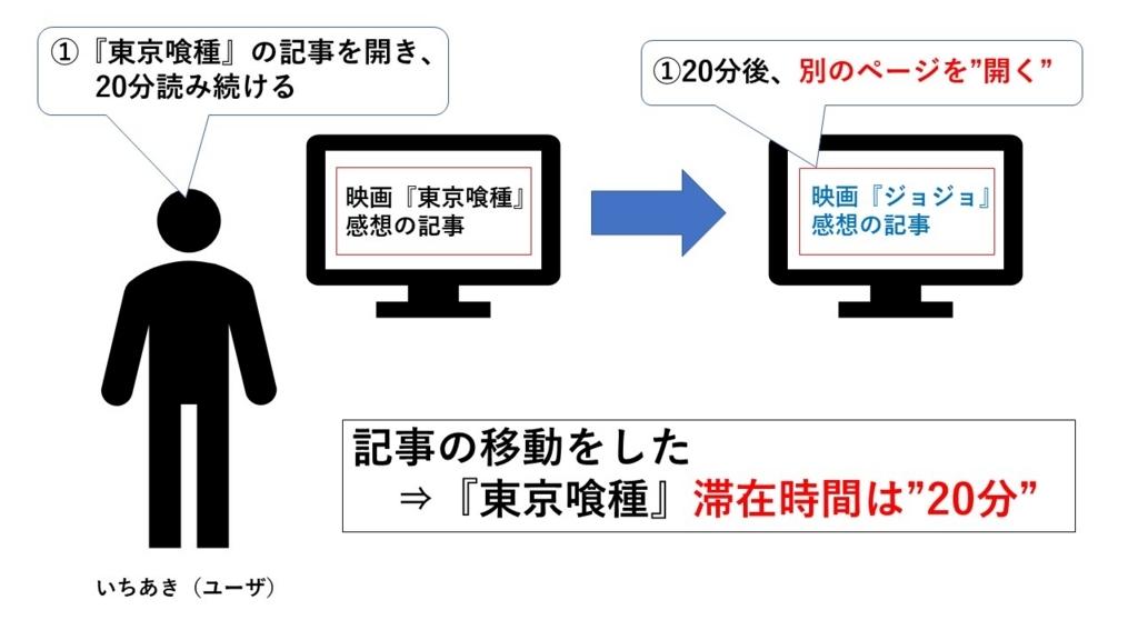 f:id:ichiaki97:20170807001700j:plain