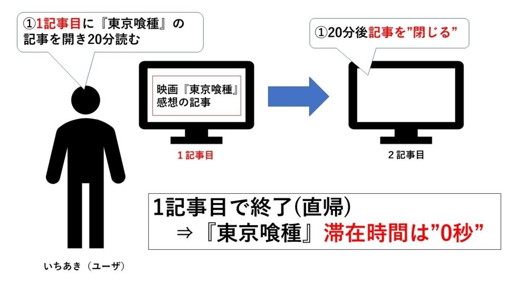 f:id:ichiaki97:20170807001804j:plain