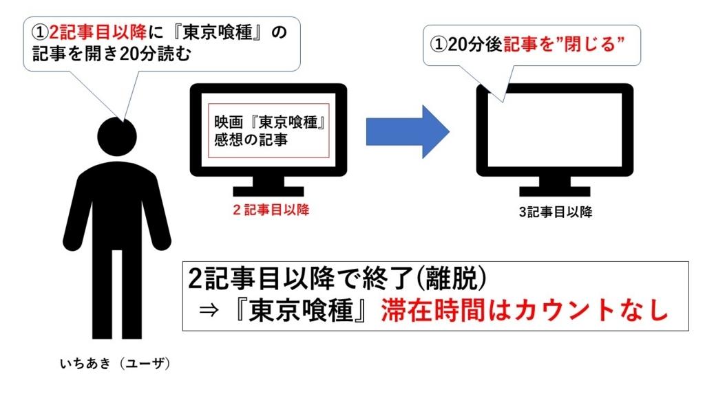 f:id:ichiaki97:20170807001856j:plain