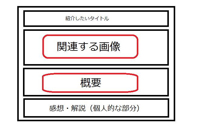 f:id:ichiaki97:20170905230653p:plain