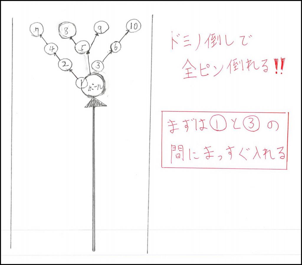 f:id:ichiaki97:20170921145006j:plain