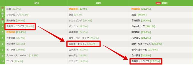 f:id:ichiaki97:20171010183153j:plain