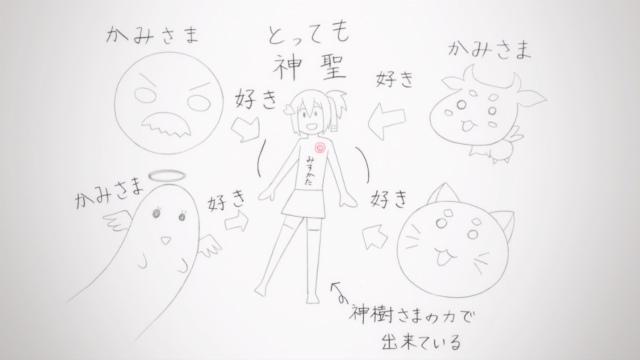 f:id:ichiaki97:20171216043229j:plain