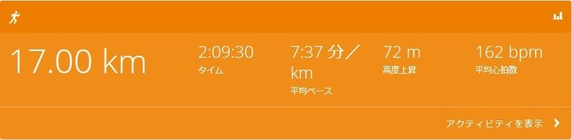 f:id:ichiashi:20200425115452j:plain