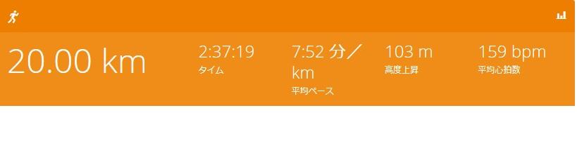 f:id:ichiashi:20200426123222j:plain