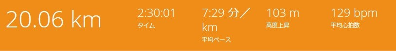 f:id:ichiashi:20200608212637j:plain