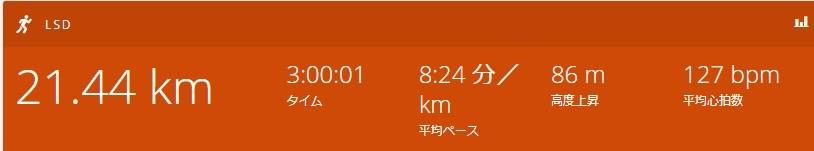 f:id:ichiashi:20200822094747j:plain