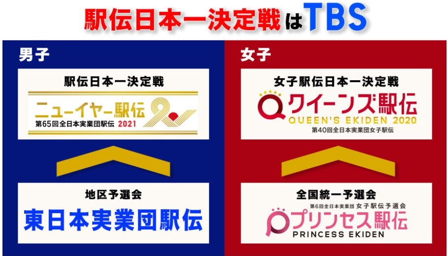 f:id:ichiashi:20201123024017j:plain