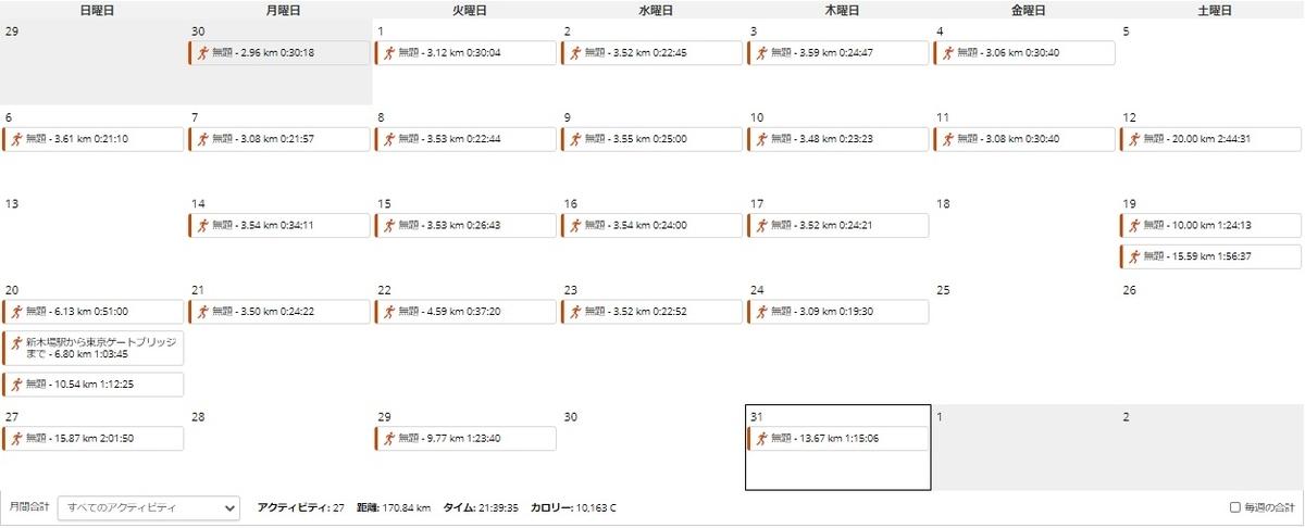 f:id:ichiashi:20201231112918j:plain