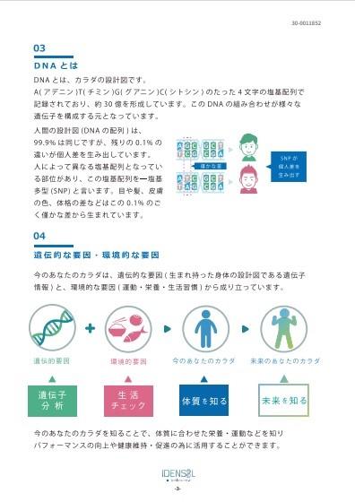 f:id:ichiashi:20210327193410j:plain