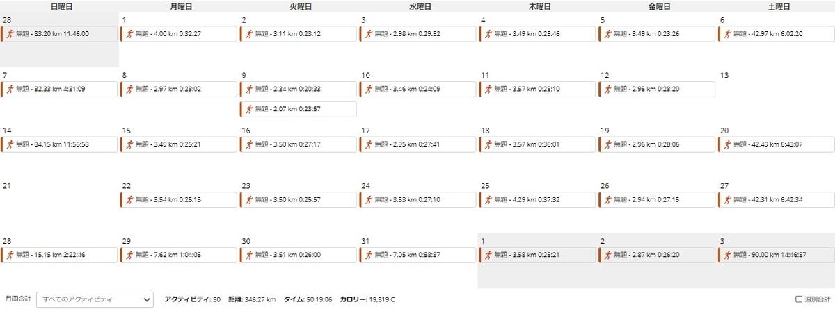 f:id:ichiashi:20210404204900j:plain