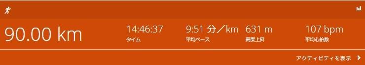 f:id:ichiashi:20210404212450j:plain