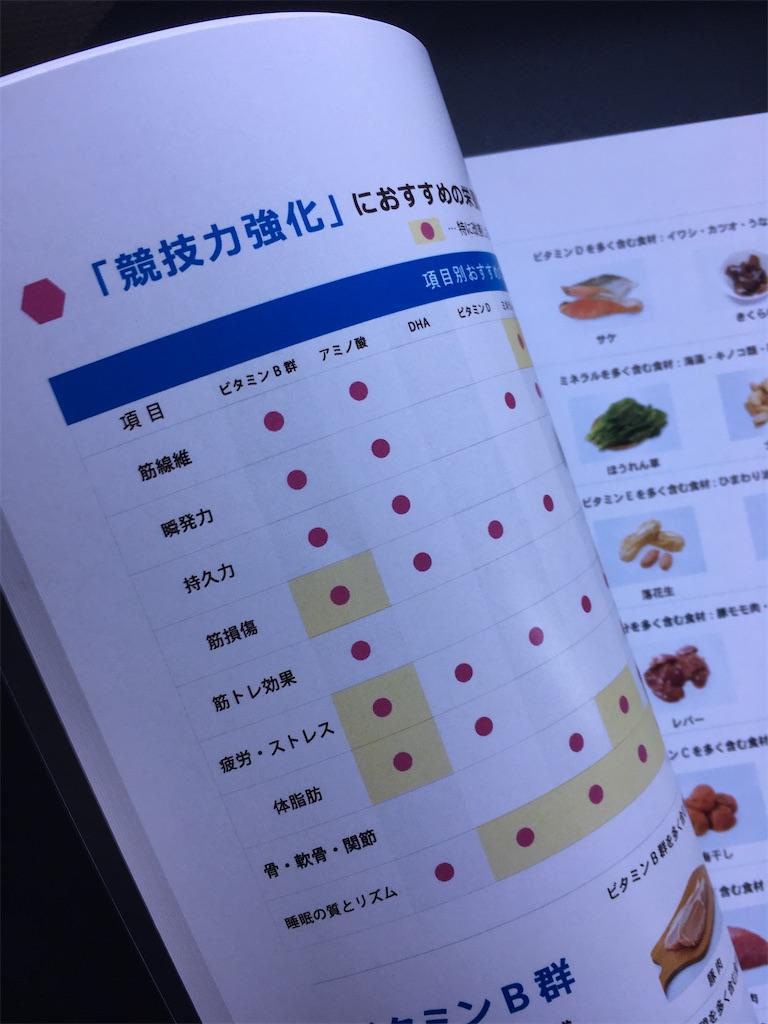 f:id:ichiashi:20210410160154j:image