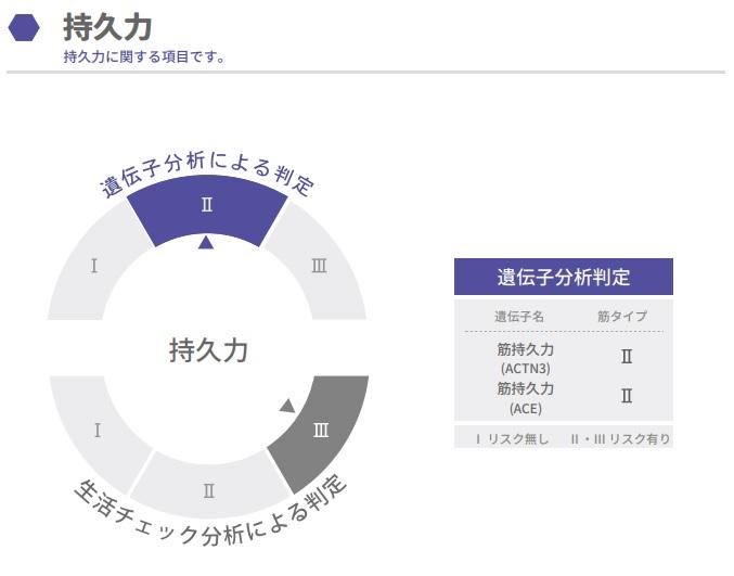 f:id:ichiashi:20210410222725j:plain