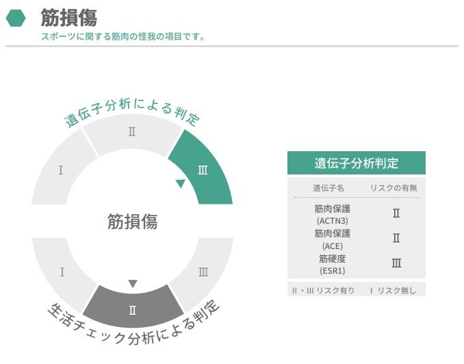 f:id:ichiashi:20210410222749j:plain