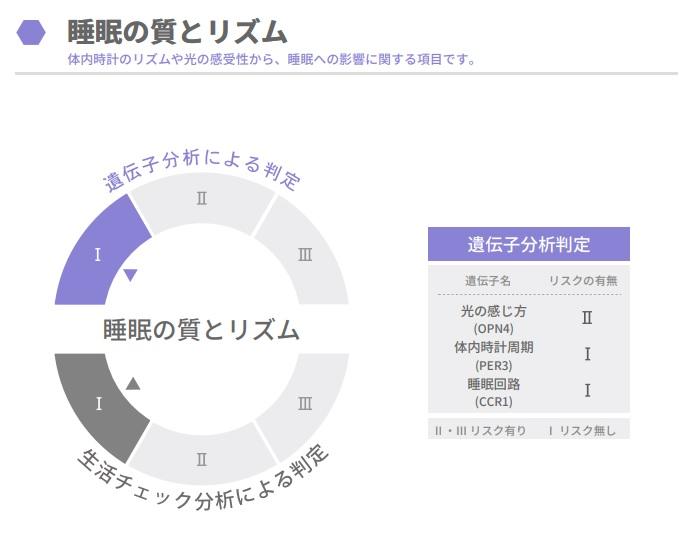 f:id:ichiashi:20210410223003j:plain