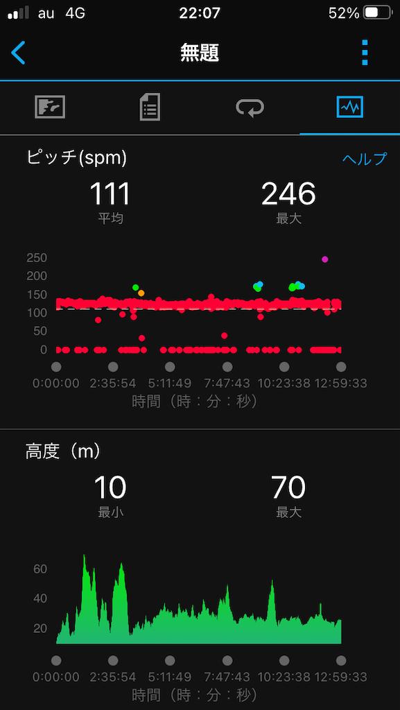 f:id:ichiashi:20210428234234p:image