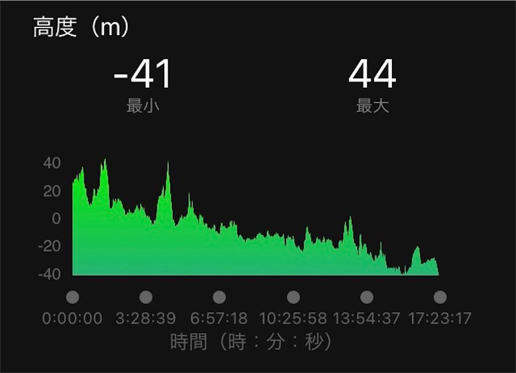 f:id:ichiashi:20210918101630j:image