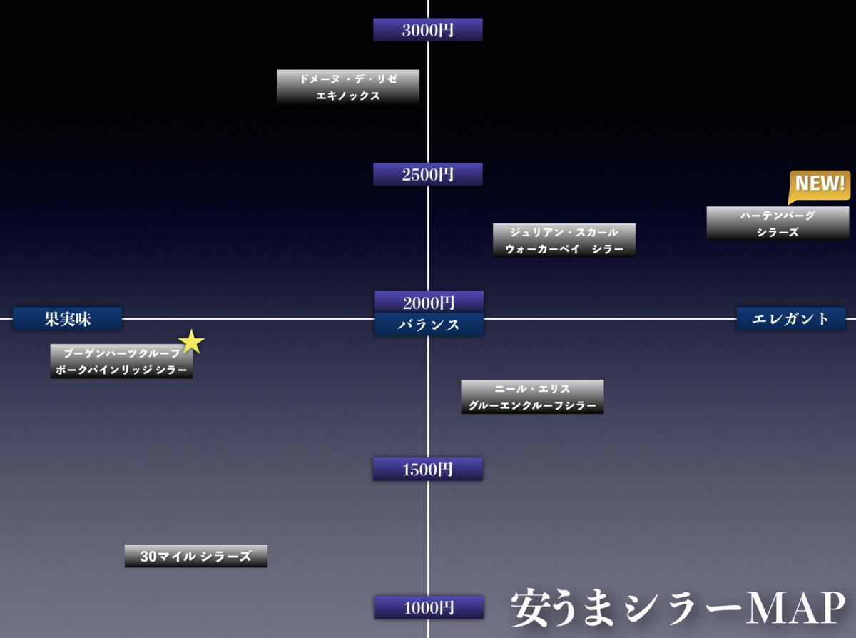 f:id:ichibanboshimomojiro:20210611114113p:plain