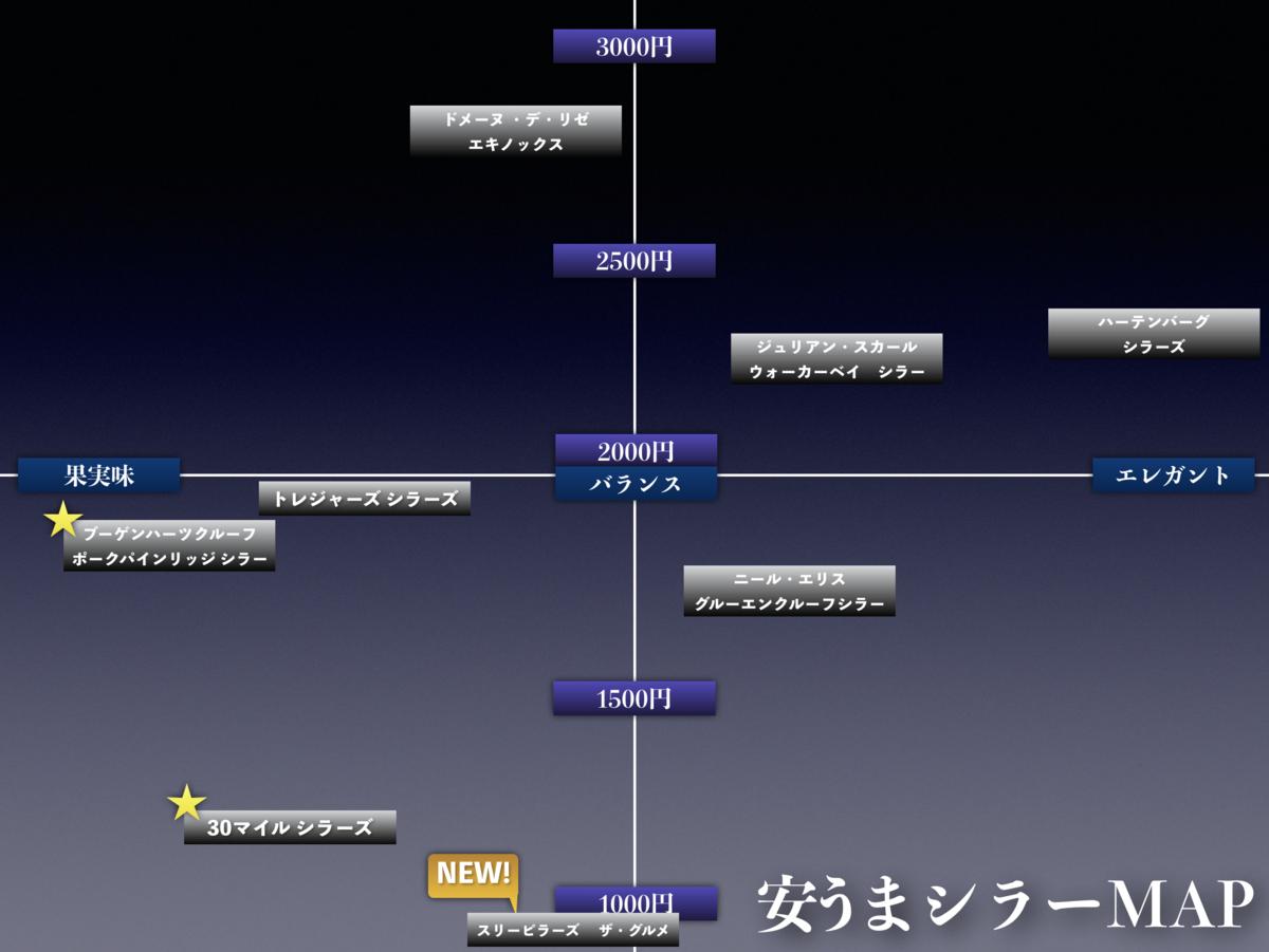 f:id:ichibanboshimomojiro:20210708161143p:plain