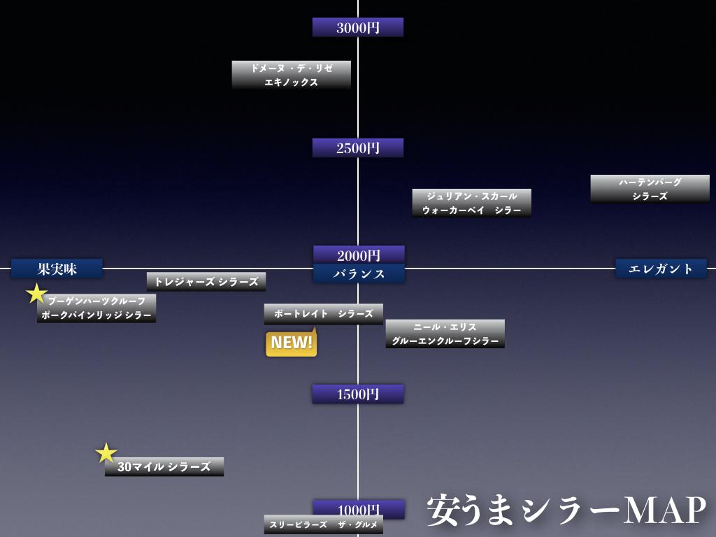 f:id:ichibanboshimomojiro:20210717130455j:plain