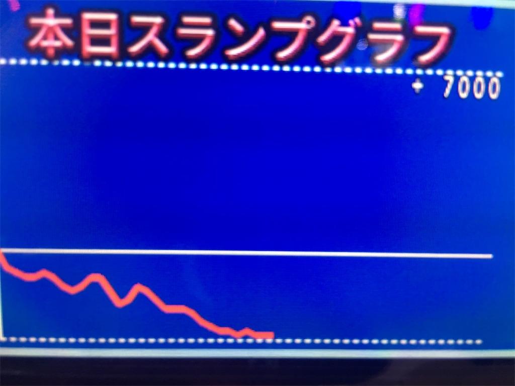 f:id:ichichi55:20170701220525j:image