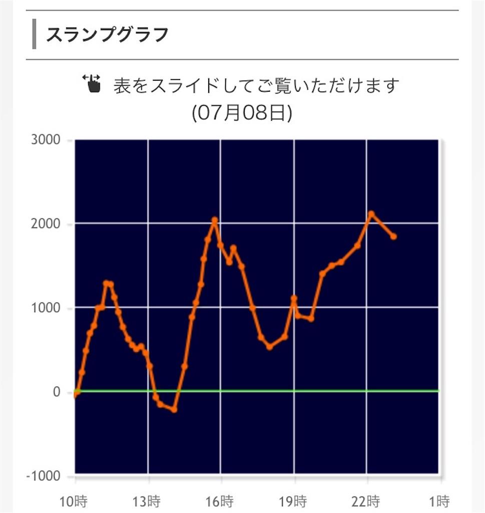 f:id:ichichi55:20170709180629j:image
