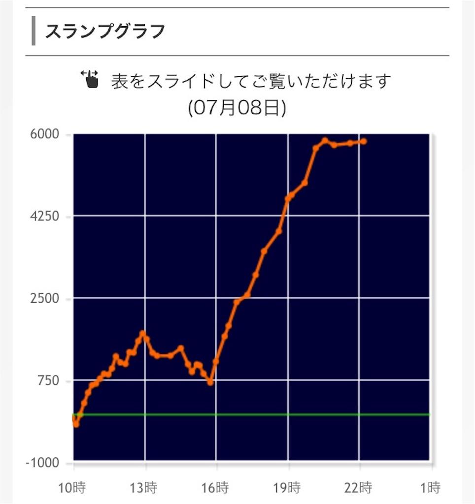 f:id:ichichi55:20170709181054j:image