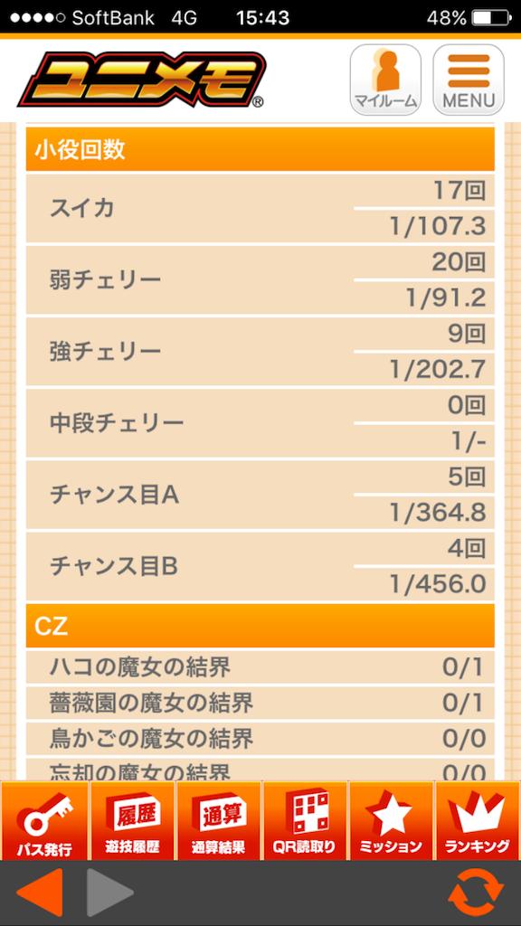 f:id:ichichi55:20170730154411p:image