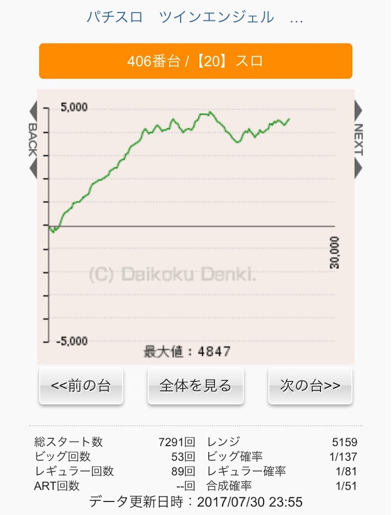 f:id:ichichi55:20170811224802j:image