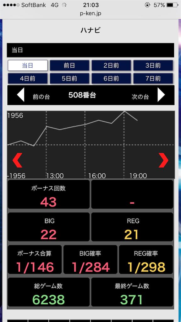 f:id:ichichi55:20170904004658p:image