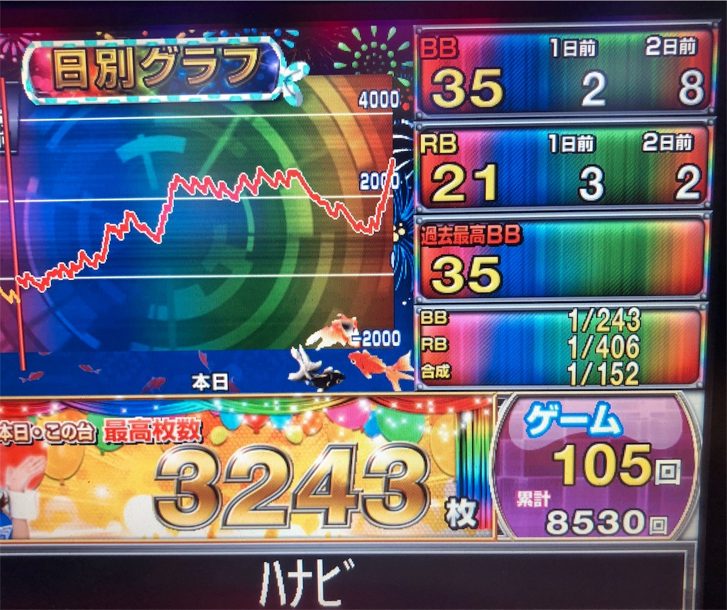 f:id:ichichi55:20180129132646j:image