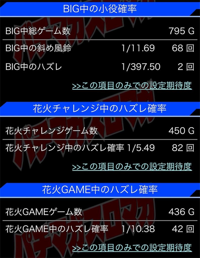 f:id:ichichi55:20180129132855j:image
