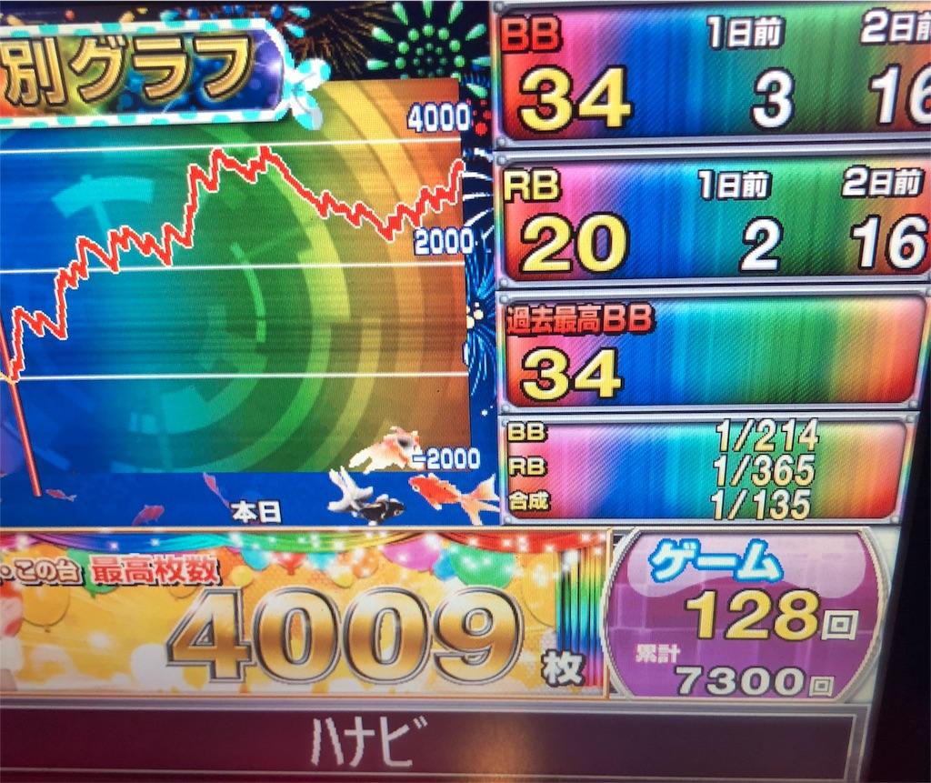 f:id:ichichi55:20180129132927j:image