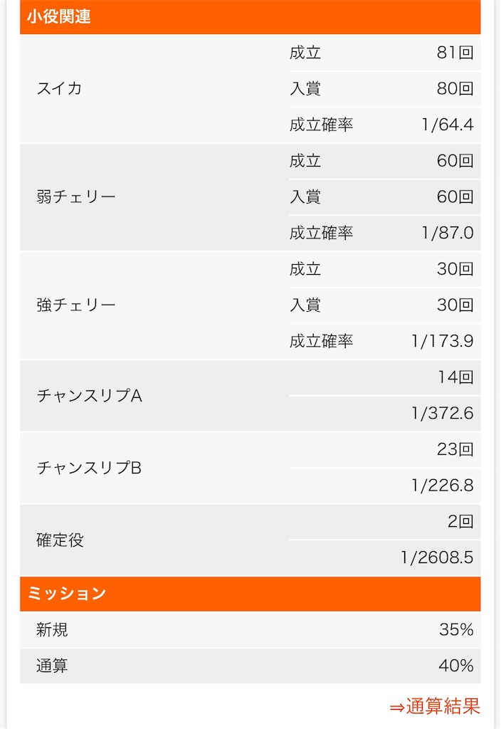 f:id:ichichi55:20180129141555j:image