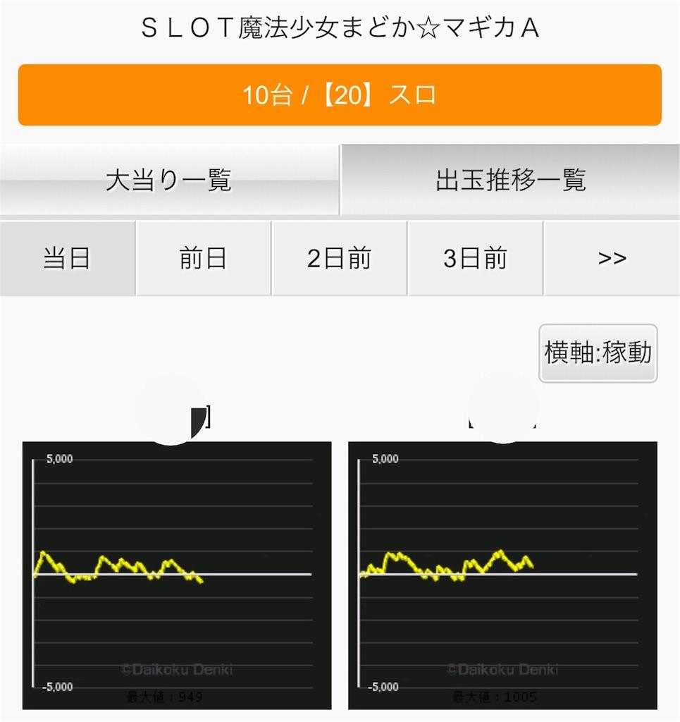 f:id:ichichi55:20180129174039j:image